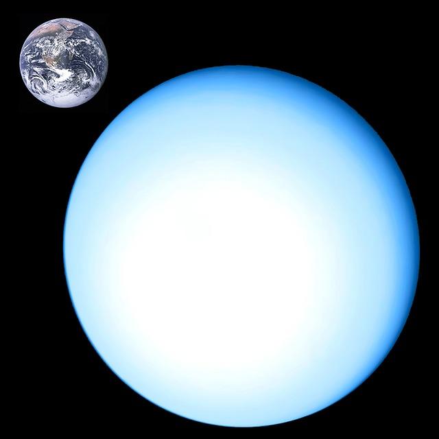 地球と天王星